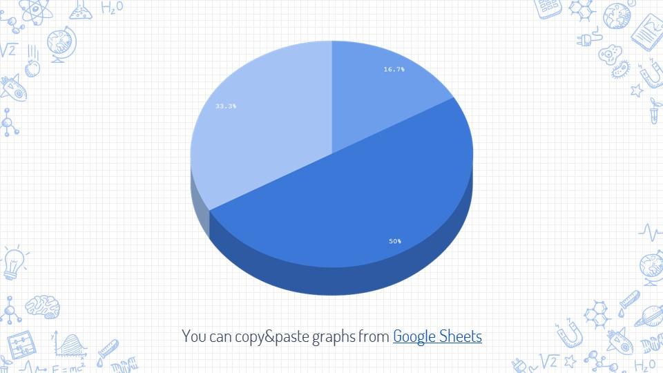 PPT颜色以蓝色为主,背景是网格纸图案,周围是简易的线条画。PPT由七个部分组成,分别是封面、自我介绍、进入主题、介绍概念、图表数据分析、总结报告、结束页。PPT出现图片的位置可以自主更换符合内容的图片。图表部分的内容是提示演示过程中应该适当加入图表。其余部分,每一张PPT都做出来内容的注释,最后一张PPT给出了可能用到的所以简易图标。该PPT适用于PPT入门者,公司总结报告、方案答辩等。 该PPT模板已经帮助了442人。