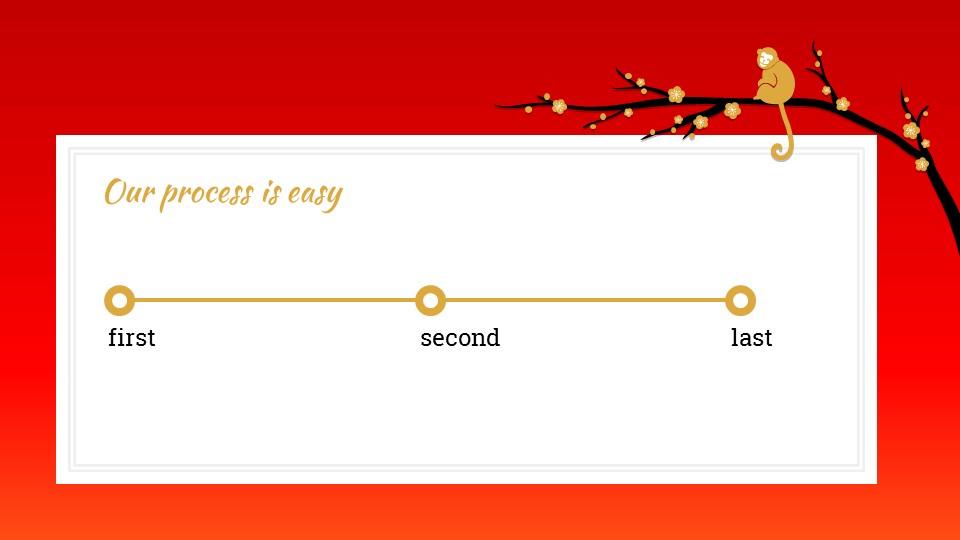 猴年春节中国红背景梅花PPT模板_预览图17