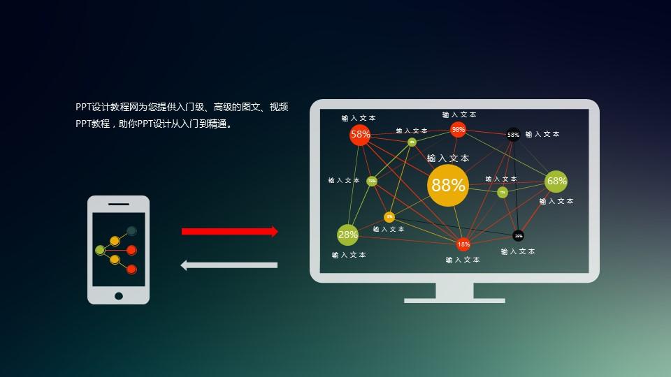 手机和电脑自适应的功能对比演示PPT_预览图1