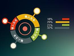 多彩色扁平化4部分環形結構并列關系PPT素材模板