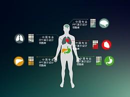 人体大脑、肺、心脏、胃、肝脏说明PPT素材下载