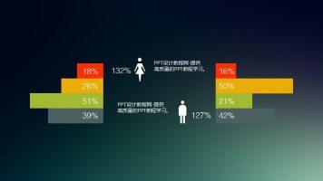 一组扁平化的男女数据对比PPT模板