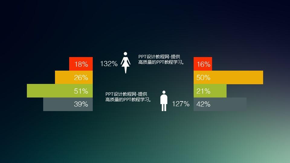 一组扁平化的男女数据对比PPT模板_预览图1