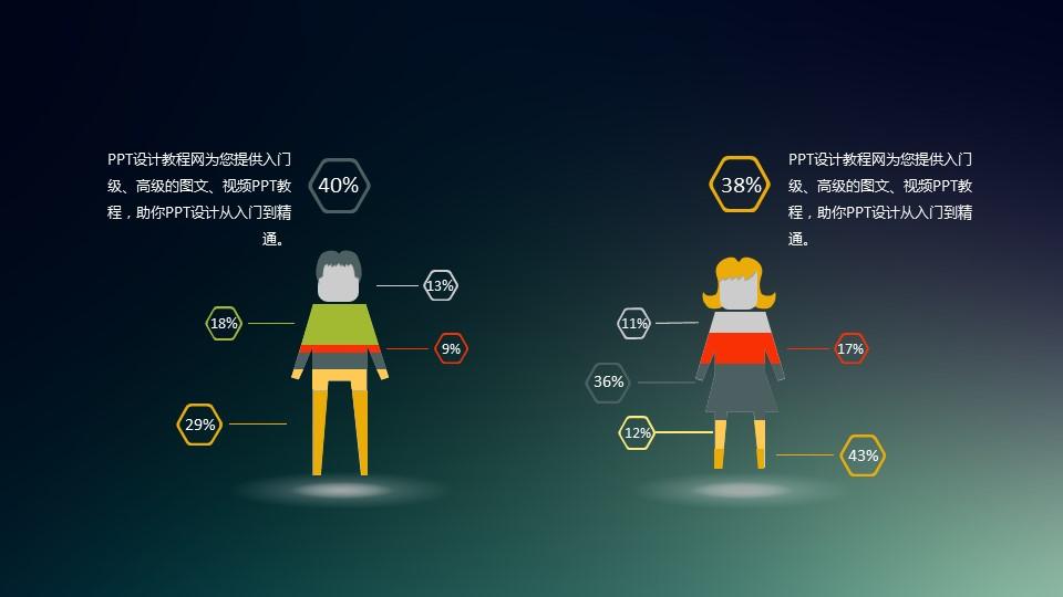 人物的不同能力值分析PPT模板下载_预览图1
