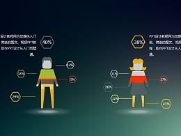 人物的不同能力值分析PPT模板下载