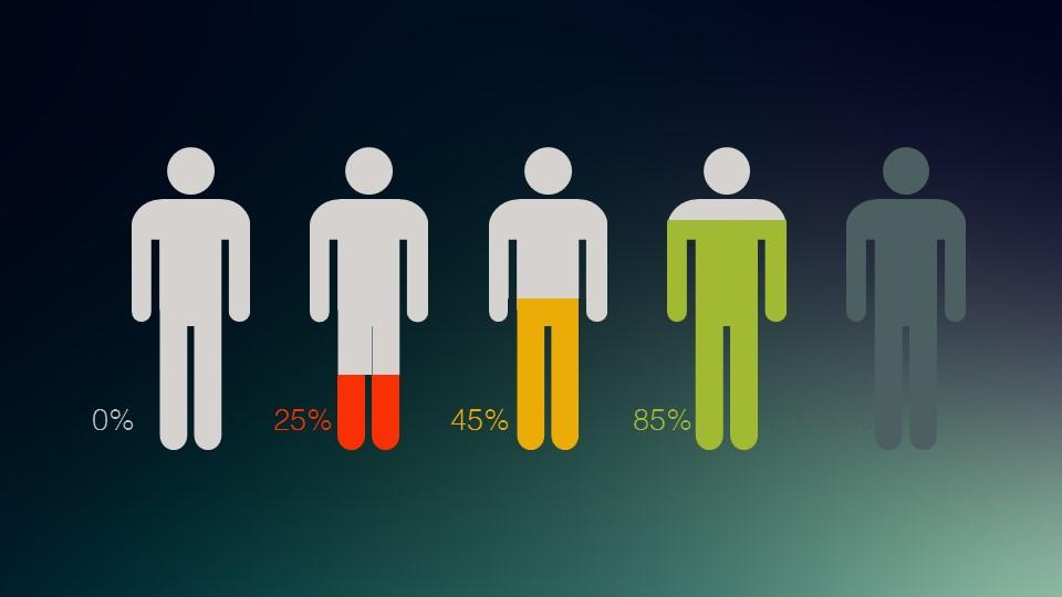 处于不同水平层次的人物对比示意图PPT_预览图1