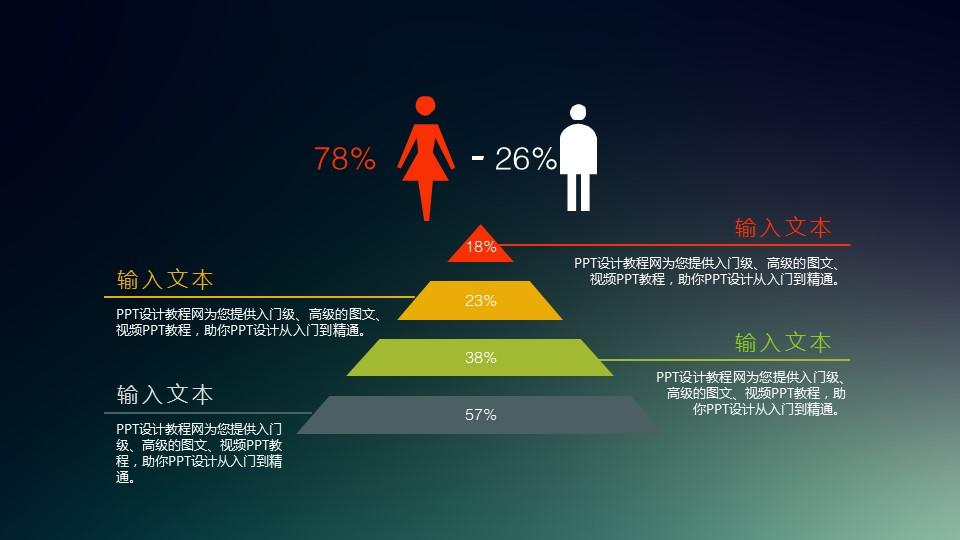 四层金字塔表现男女差异概念的PPT模板_预览图1