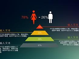 四层金字塔表现男女差异概念的PPT模板