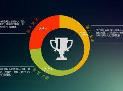 获得成就的3部分组成分析PPT素材