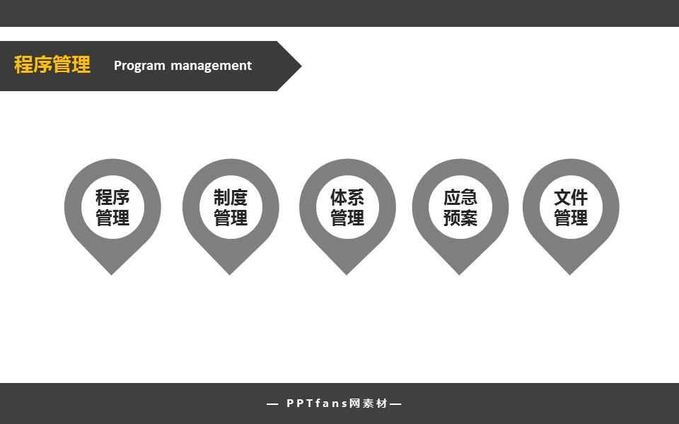 做一名合格的企业人事管理者PowerPoint模板下载_预览图6