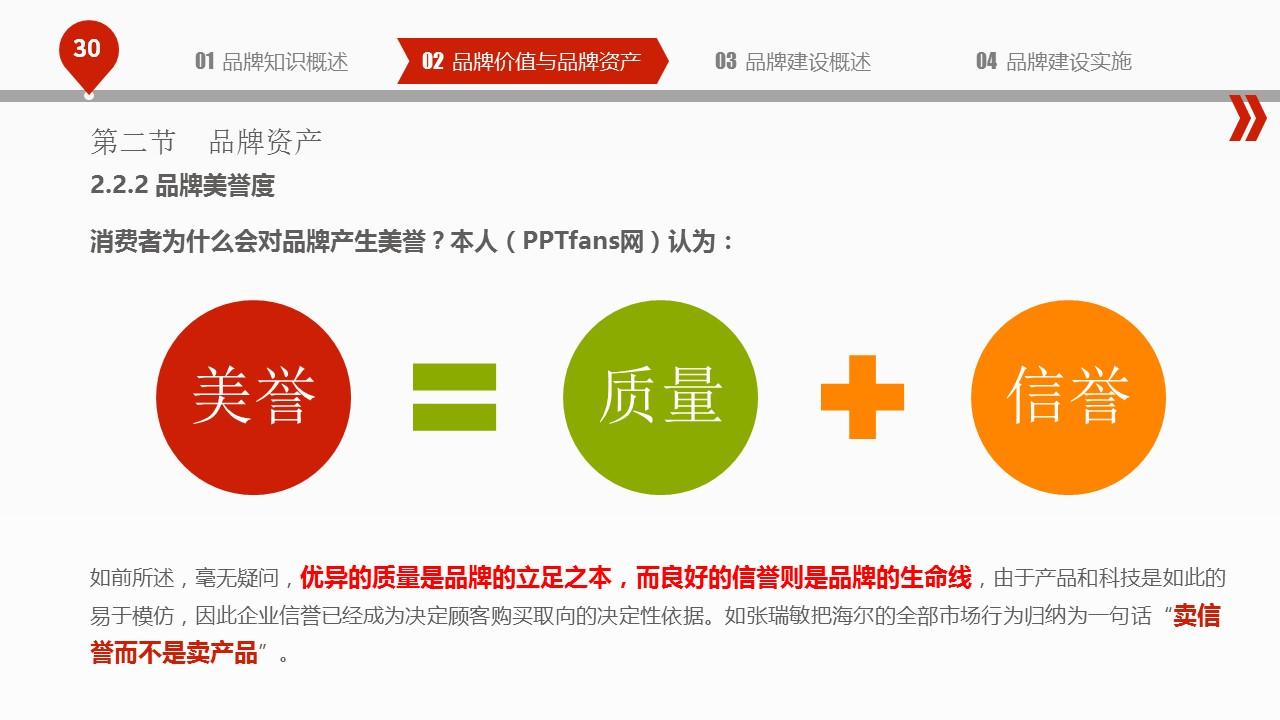揭秘品牌建设的PPT下载_预览图30