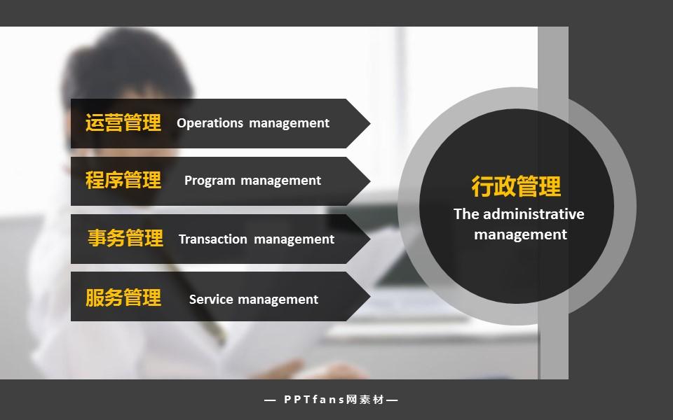 做一名合格的企业人事管理者PowerPoint模板下载_预览图4