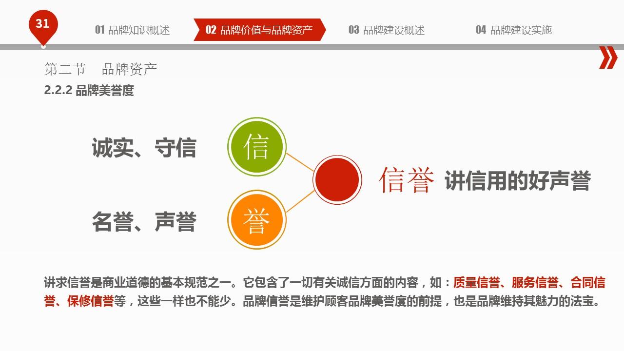 揭秘品牌建设的PPT下载_预览图31