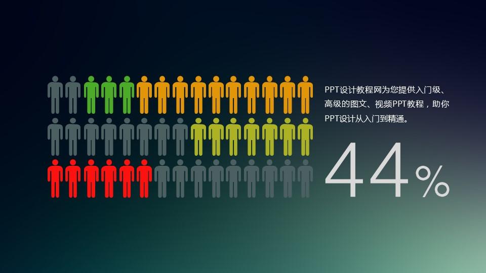 由一排排小人图标组成的信息可视化数据图表PPT模板_预览图1