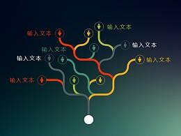 特色樹狀結構組合關系PPT模板下載