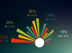 放射状对比关系数据分析PPT