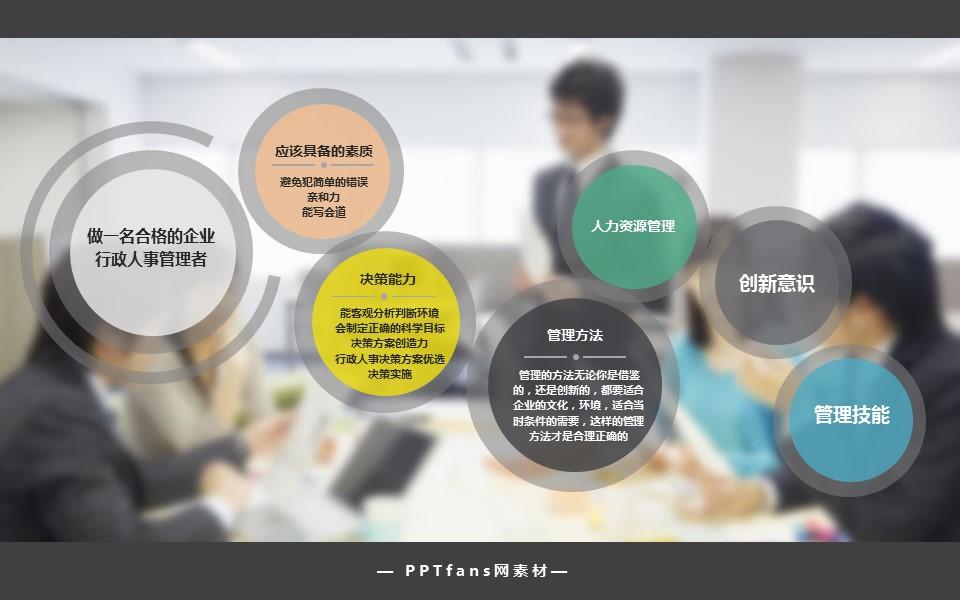 做一名合格的企业人事管理者PowerPoint模板下载_预览图2