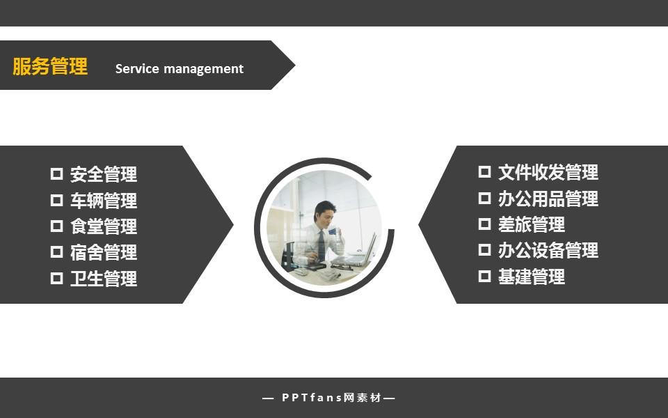 做一名合格的企业人事管理者PowerPoint模板下载_预览图8