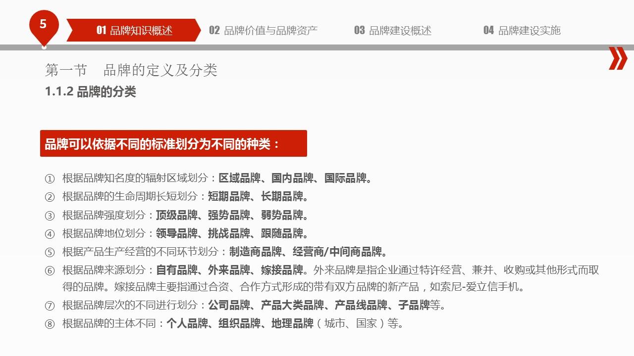 揭秘品牌建设的PPT下载_预览图5