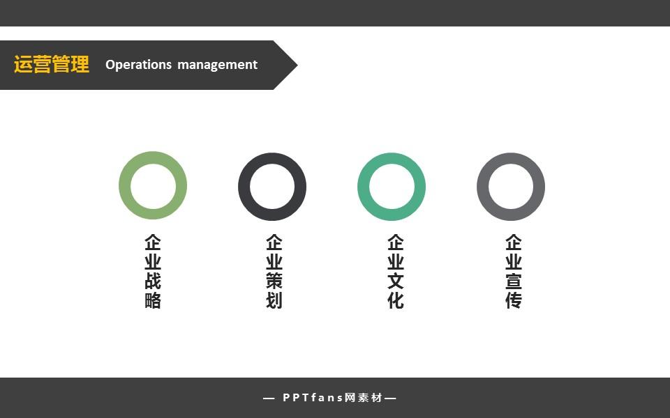 做一名合格的企业人事管理者PowerPoint模板下载_预览图5
