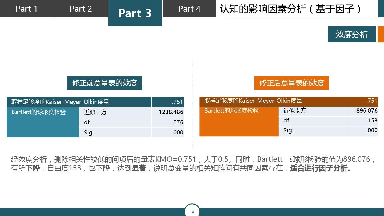 调研报告类型的PPT模板下载_预览图14