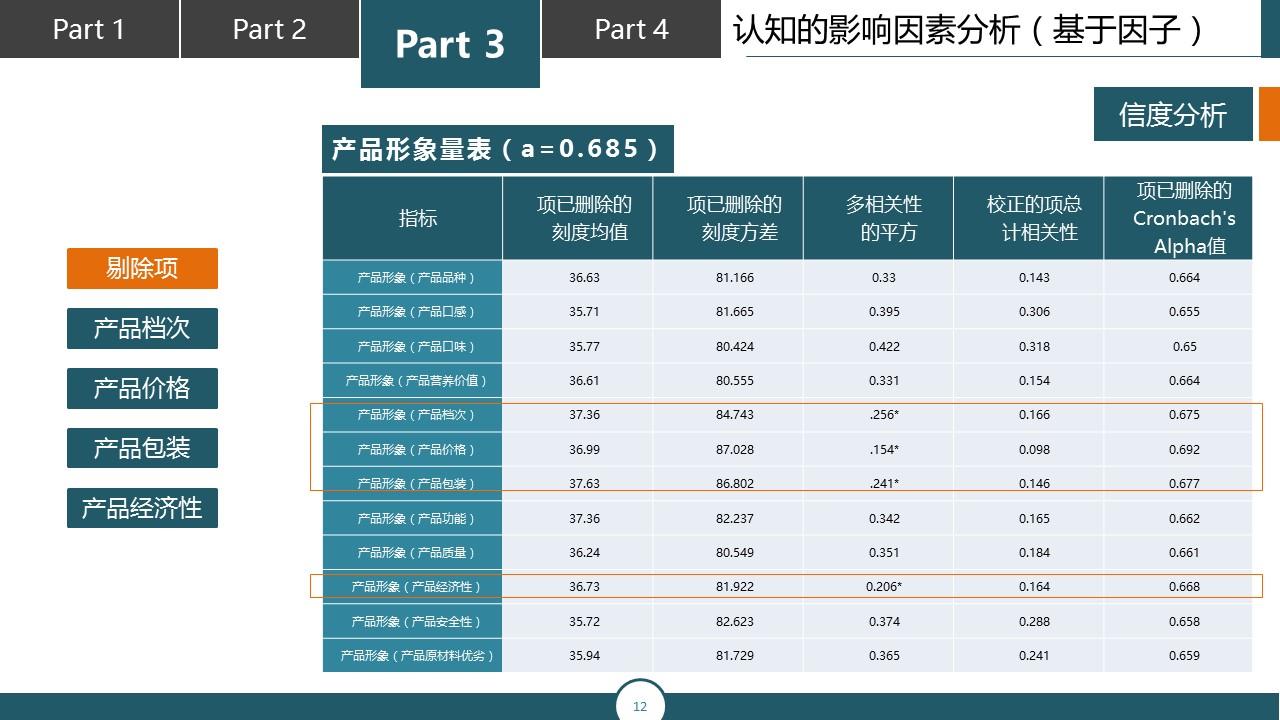 调研报告类型的PPT模板下载_预览图12