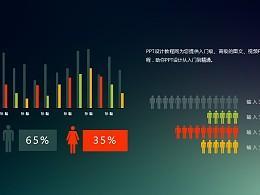 用小人图标表现数据信息可视化的扁平化PPT模板