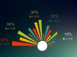 多色彩的用于各部分比例说明的PPT图片