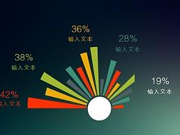 多色彩的用于各部分比例說明的PPT圖片