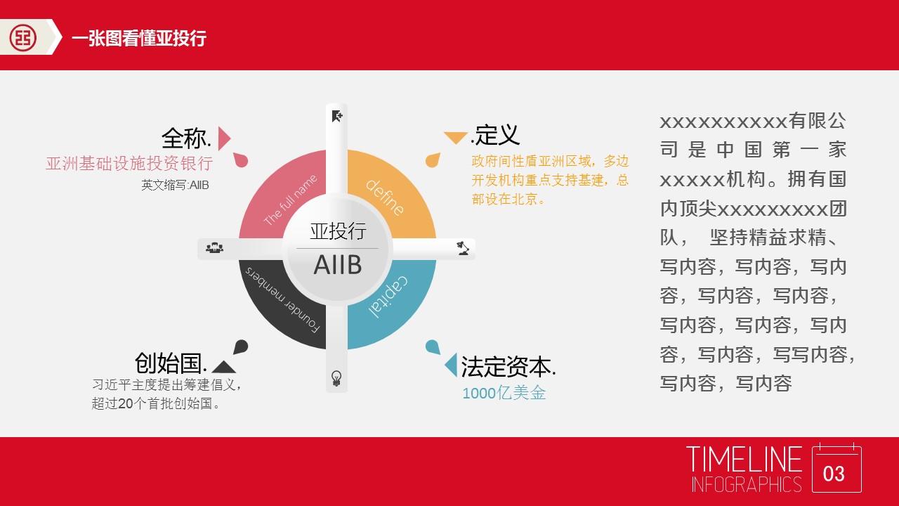 中国风业务介绍PPT下载_预览图4
