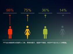 不同人物间的数据分析PPT素材