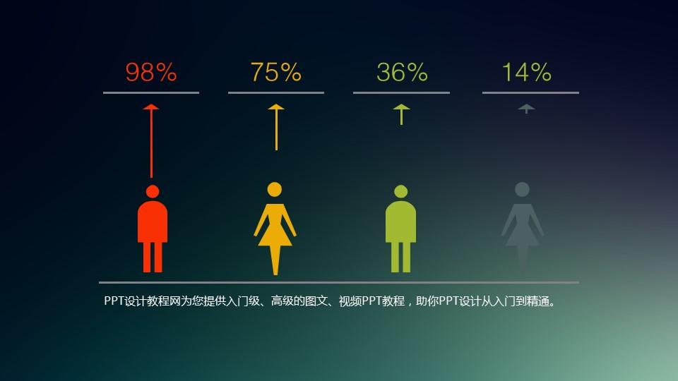 不同人物间的数据分析PPT素材_预览图1