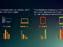 电脑和手机端的使用情况分析