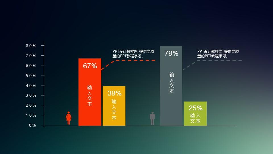 男女比例分布数据分析PPT图表_预览图1