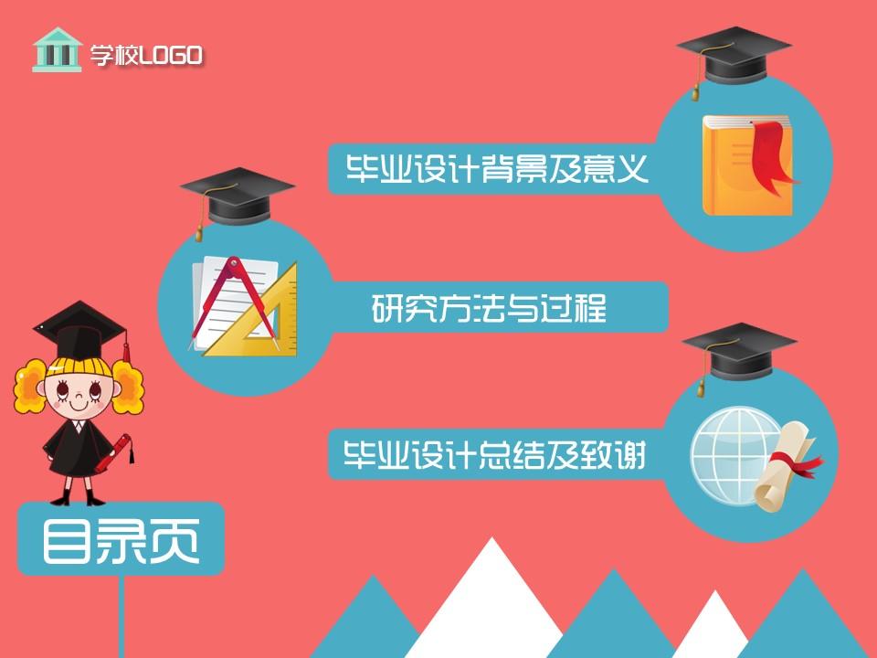 毕业论文答辩PPT模板下载_预览图2