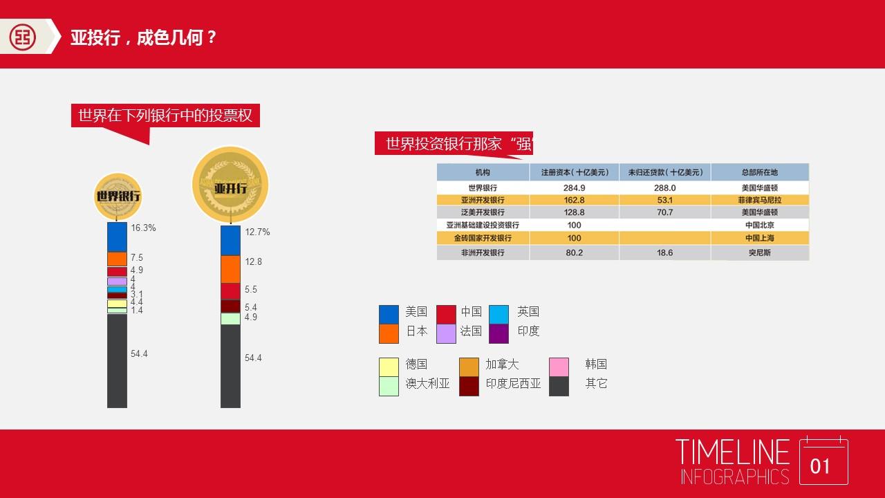 中国风业务介绍PPT下载_预览图2