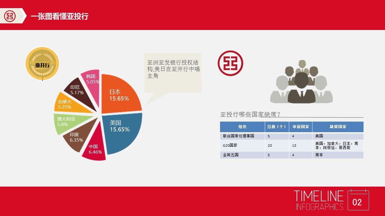 中国风业务介绍PPT下载_预览图3
