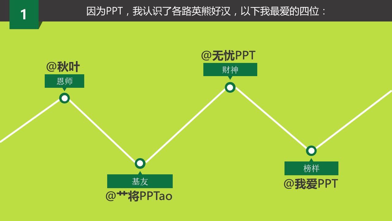 多色搭配个人职业规划动漫风格PPT模板下载_预览图9