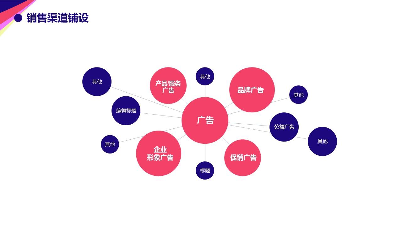 简洁商务通用项目策划PPT下载_预览图16