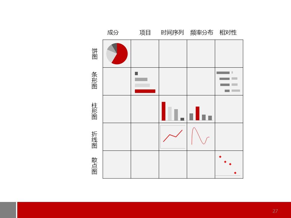 商务通用型图表解说PPT模板_预览图27