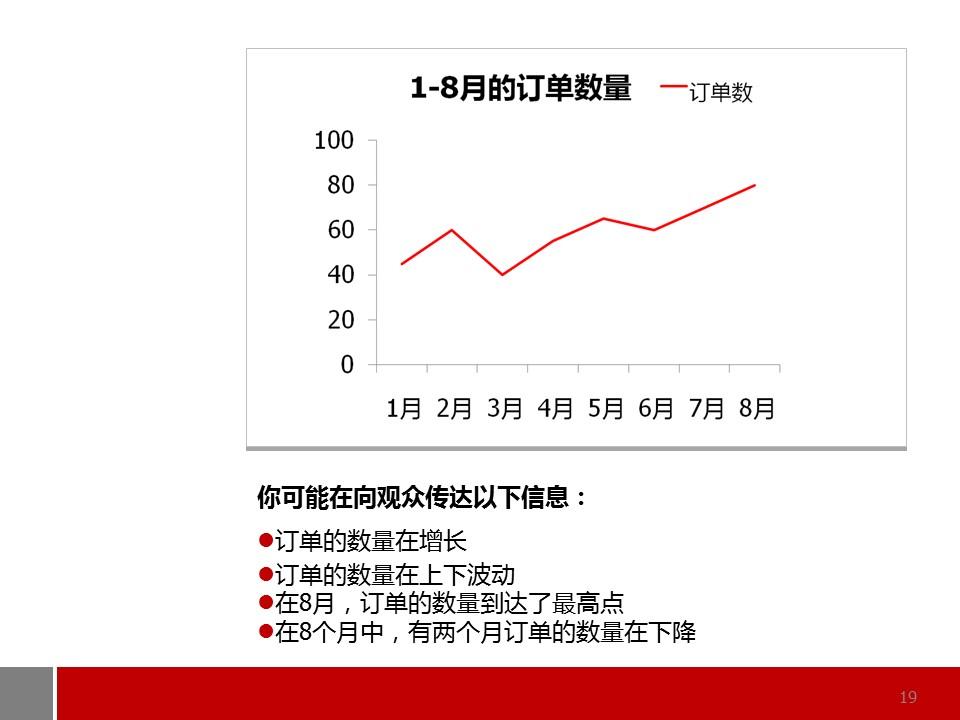 商务通用型图表解说PPT模板_预览图19