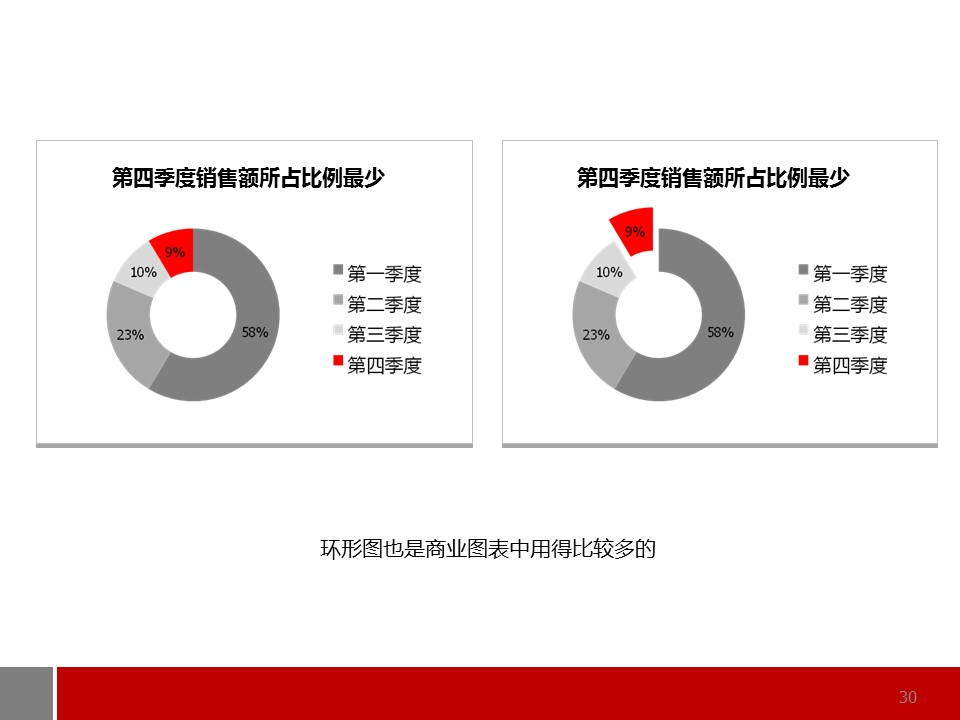 商务通用型图表解说PPT模板_预览图30