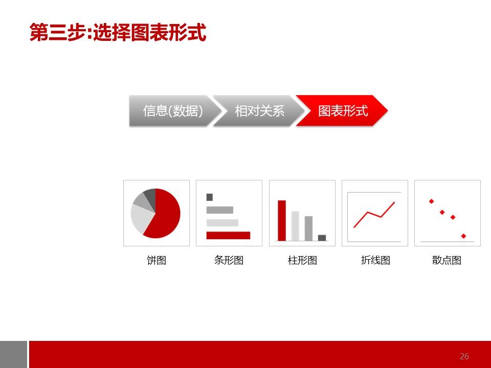 商务通用型图表解说PPT模板_预览图26