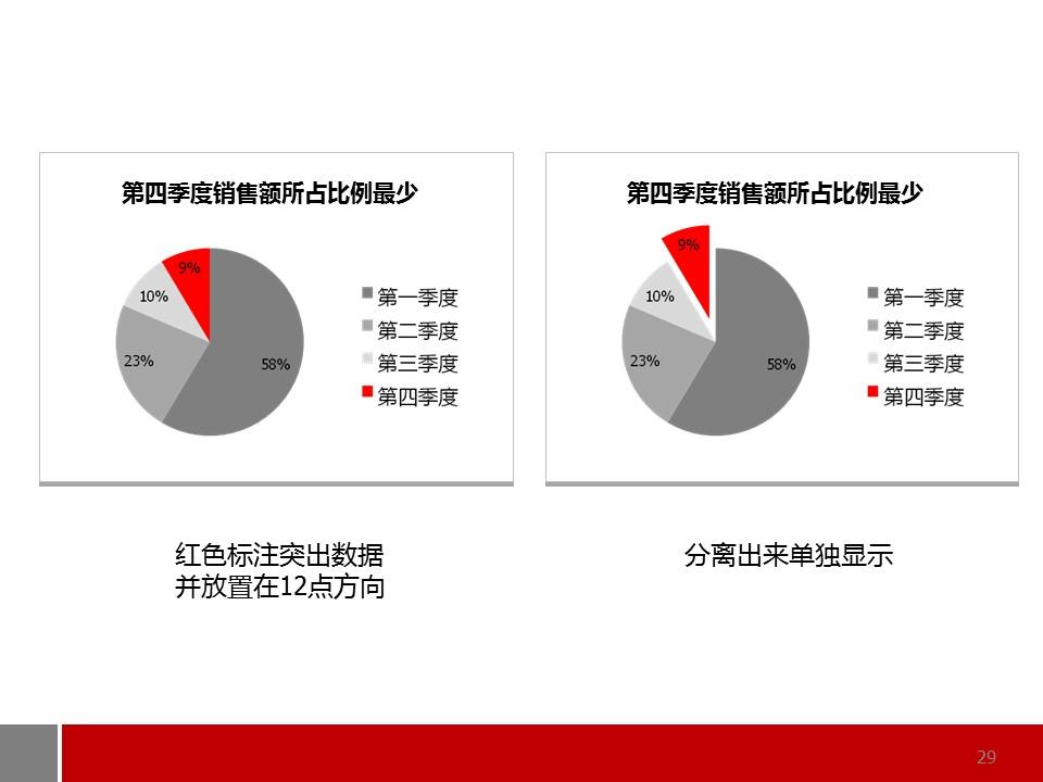 商务通用型图表解说PPT模板_预览图29