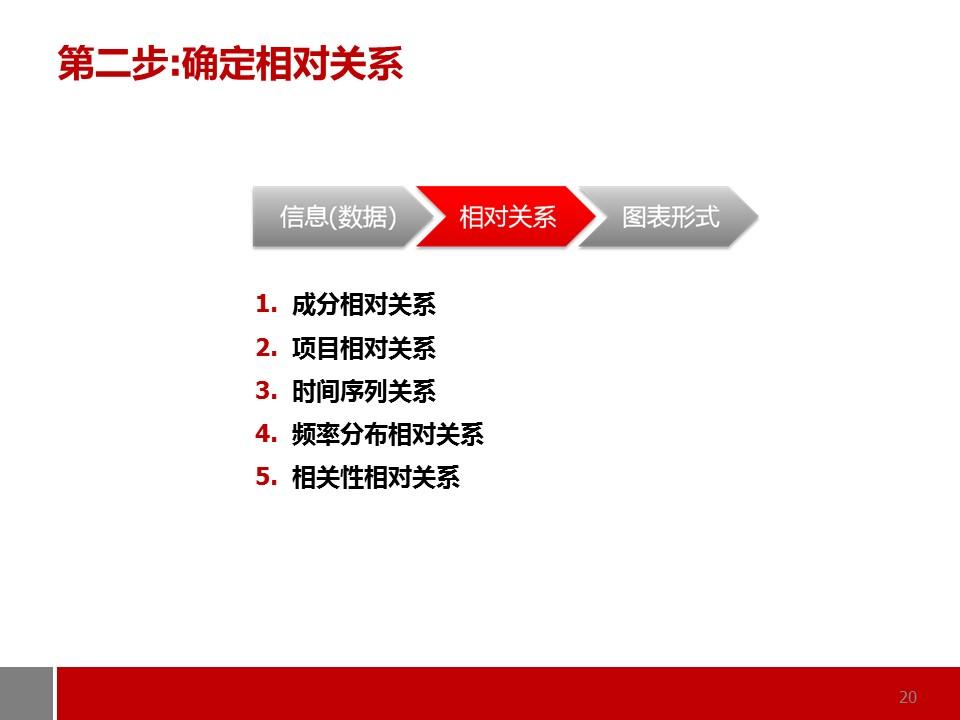 商务通用型图表解说PPT模板_预览图20