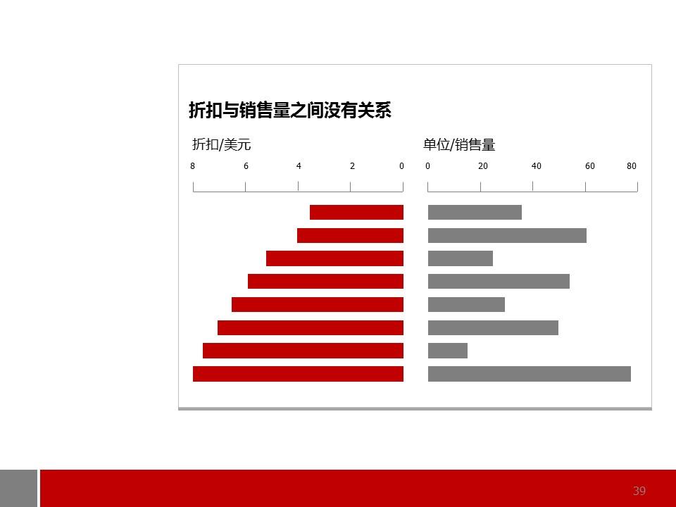 商务通用型图表解说PPT模板_预览图39