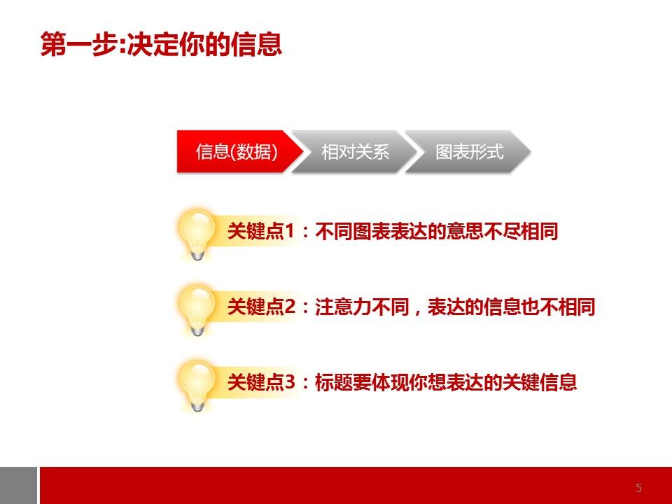 商务通用型图表解说PPT模板_预览图5