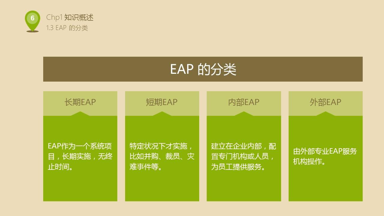 企业人力资源部培训PPT下载_预览图6
