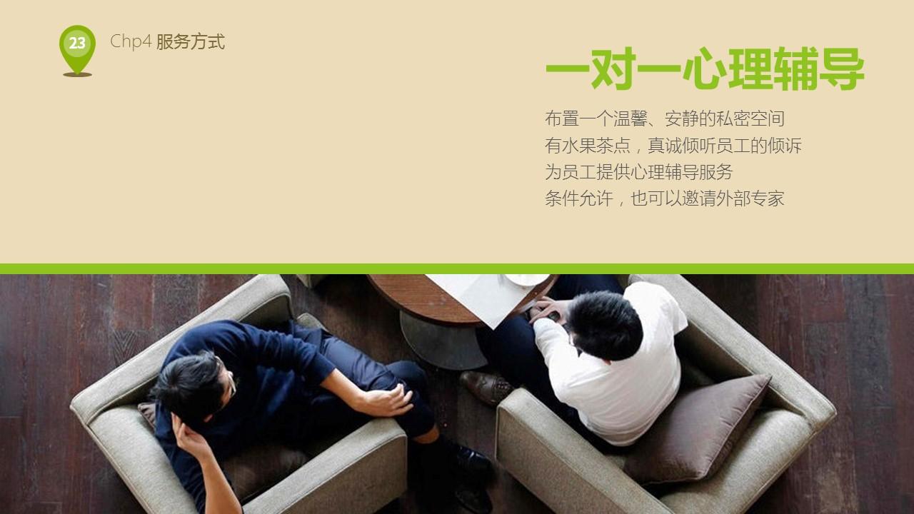 企业人力资源部培训PPT下载_预览图23