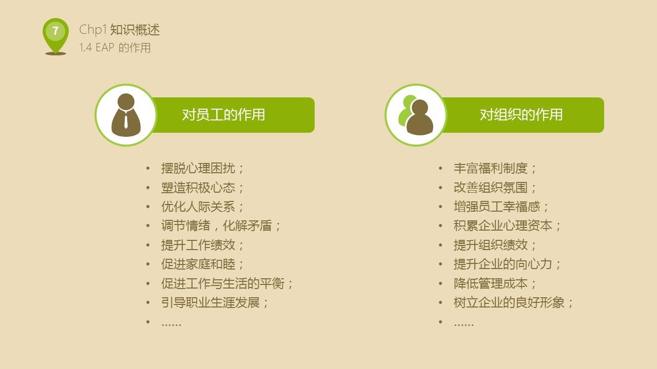企业人力资源部培训PPT下载_预览图7